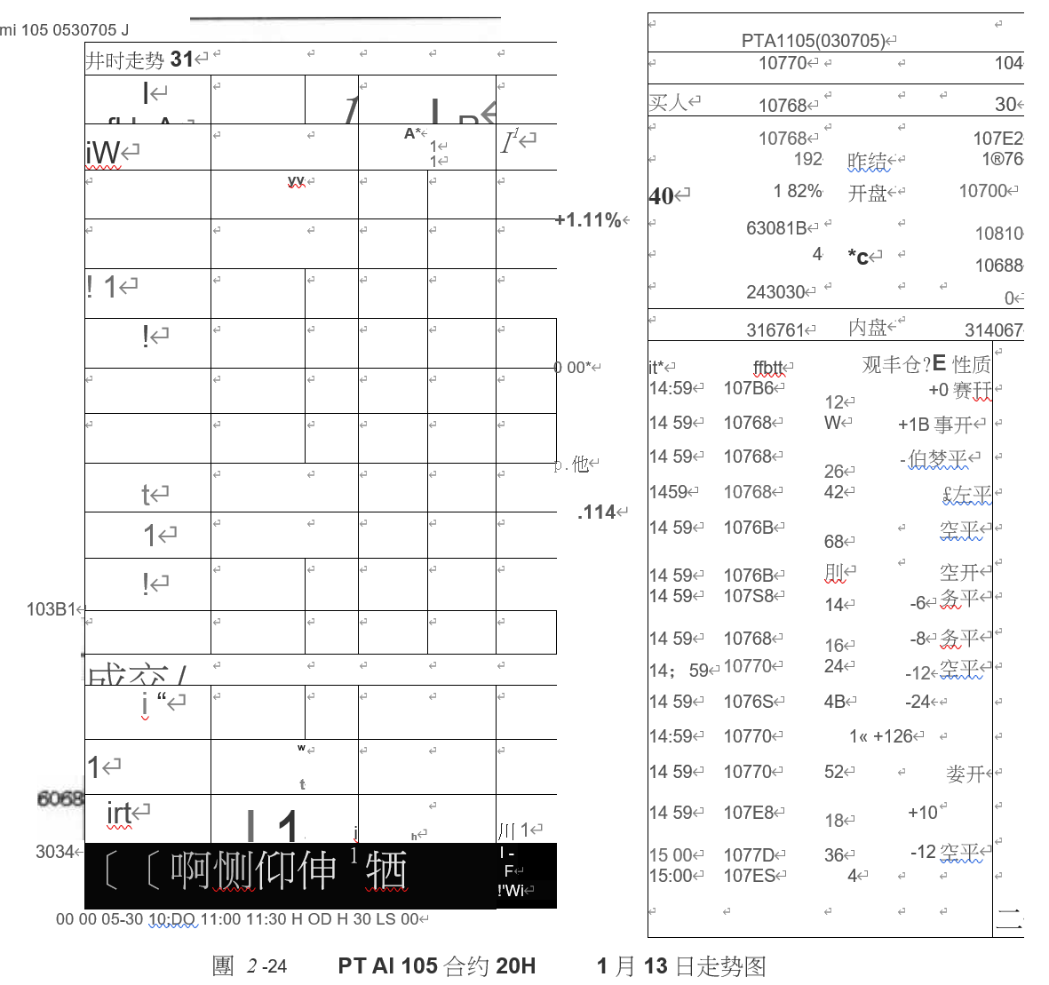 SPtrader软件代理;在均价线方向明确时交易